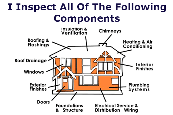 Home Inspector Services